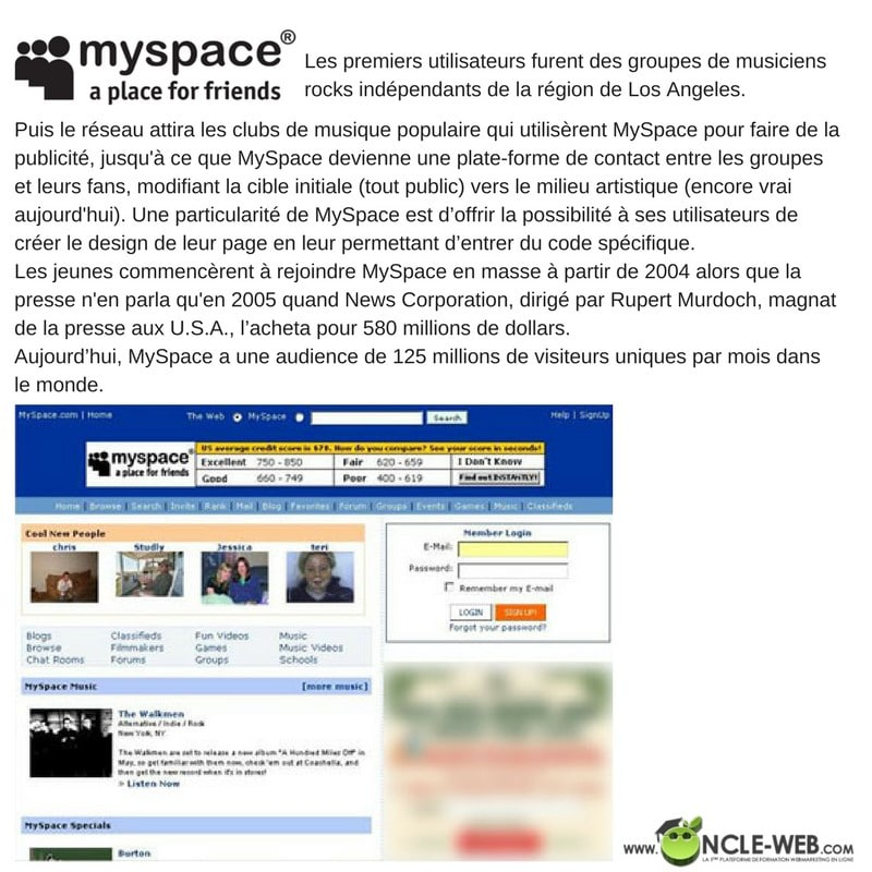 Myspace le réseau social musical