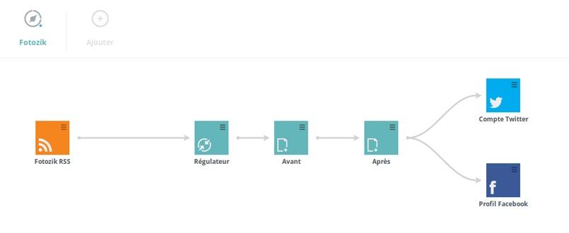 SociallyMap automatisation réseaux sociaux