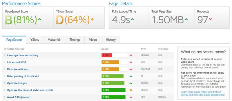 outil de performance web